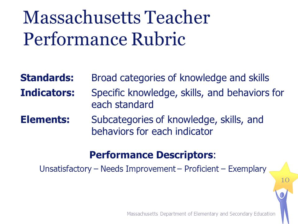Massachusetts Teacher Performance Rubric Massachusetts Department of Elementary and Secondary Education 10 Standards:Broad categories of knowledge and