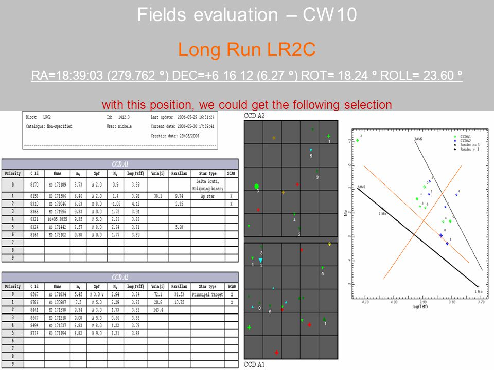E. Michel COROT, field eval E. Michel COROT, field eval Fields evaluation – CW10 Long Run LR2C RA=18:39:03 (279.762 °) DEC=+6 16 12 (6.27 °) ROT= 18.2