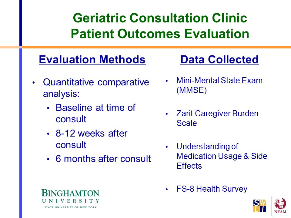 Geriatric Consultation Clinic Patient Outcomes Evaluation Evaluation Methods Quantitative comparative analysis: Baseline at time of consult 8-12 weeks