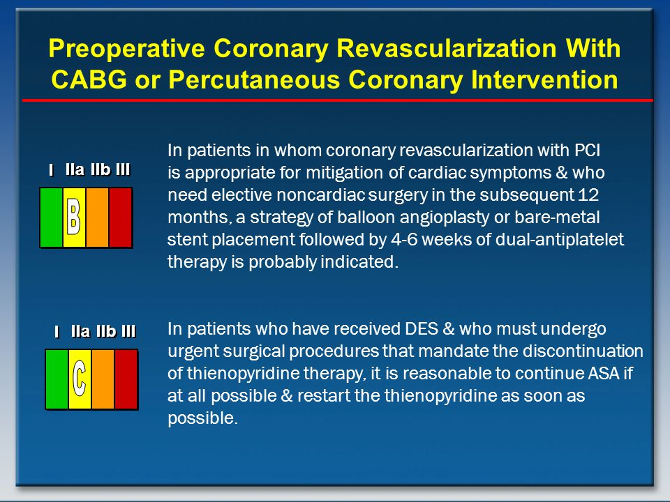 Preoperative Coronary Revascularization With CABG or Percutaneous Coronary Intervention In patients in whom coronary revascularization with PCI is appropriate for mitigation of cardiac symptoms & who need elective noncardiac surgery in the subsequent 12 months, a strategy of balloon angioplasty or bare-metal stent placement followed by 4-6 weeks of dual-antiplatelet therapy is probably indicated.