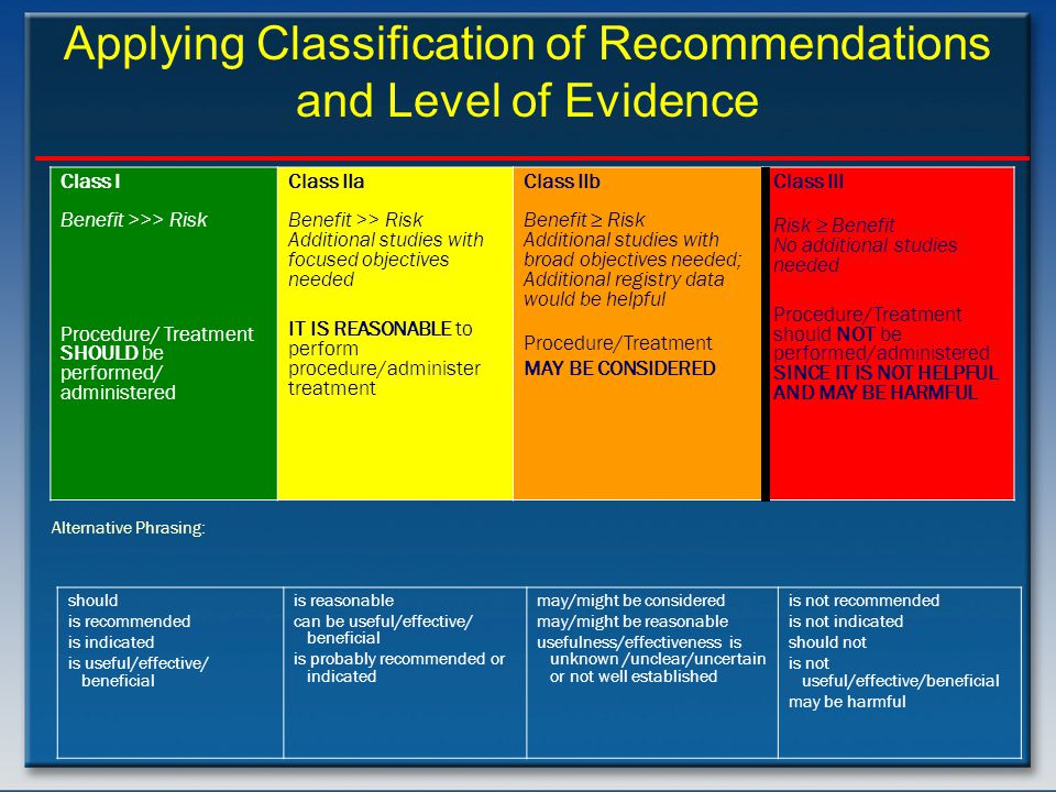Class I Benefit >>> Risk Procedure/ Treatment SHOULD be performed/ administered Class IIa Benefit >> Risk Additional studies with focused objectives needed IT IS REASONABLE to perform procedure/administer treatment Class IIb Benefit ≥ Risk Additional studies with broad objectives needed; Additional registry data would be helpful Procedure/Treatment MAY BE CONSIDERED Class III Risk ≥ Benefit No additional studies needed Procedure/Treatment should NOT be performed/administered SINCE IT IS NOT HELPFUL AND MAY BE HARMFUL should is recommended is indicated is useful/effective/ beneficial is reasonable can be useful/effective/ beneficial is probably recommended or indicated may/might be considered may/might be reasonable usefulness/effectiveness is unknown /unclear/uncertain or not well established is not recommended is not indicated should not is not useful/effective/beneficial may be harmful Applying Classification of Recommendations and Level of Evidence Alternative Phrasing: