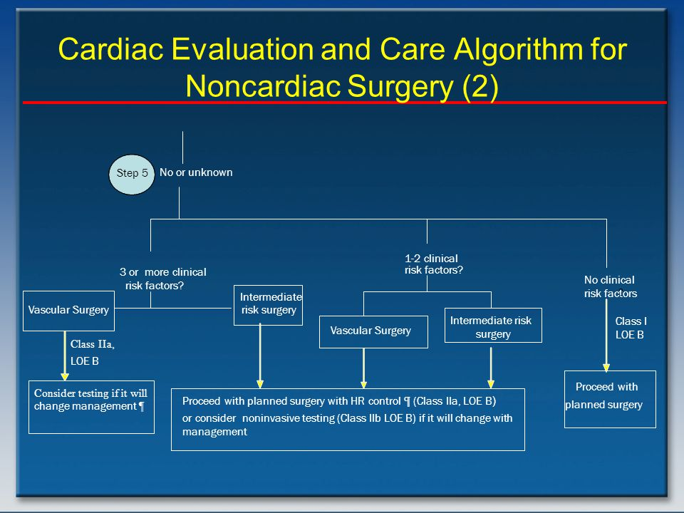 Cardiac Evaluation and Care Algorithm for Noncardiac Surgery (2) 3 or more clinical risk factors.