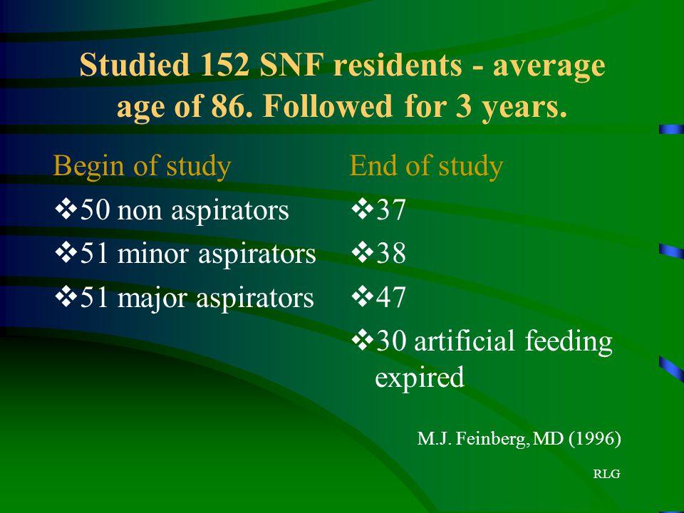 RLG Begin of study  50 non aspirators  51 minor aspirators  51 major aspirators Studied 152 SNF residents - average age of 86. Followed for 3 years