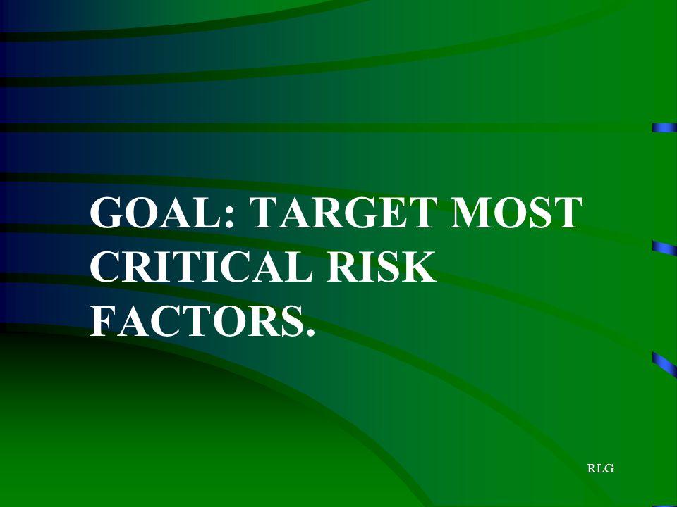 GOAL: TARGET MOST CRITICAL RISK FACTORS.