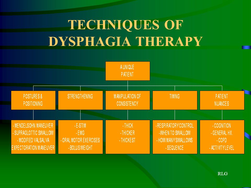 RLG TECHNIQUES OF DYSPHAGIA THERAPY