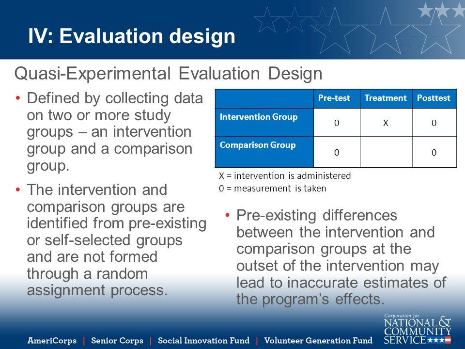 Pre-testTreatmentPosttest Intervention Group 0X0 Comparison Group 00 IV: Evaluation design Quasi-Experimental Evaluation Design Defined by collecting