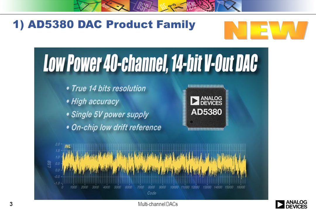 Multi-channel DACs3 1) AD5380 DAC Product Family