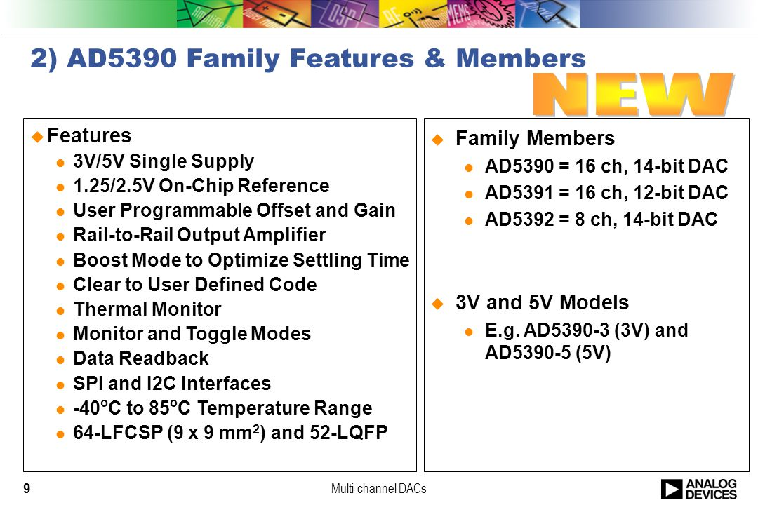 Multi-channel DACs9 2) AD5390 Family Features & Members  Features 3V/5V Single Supply 1.25/2.5V On-Chip Reference User Programmable Offset and Gain R
