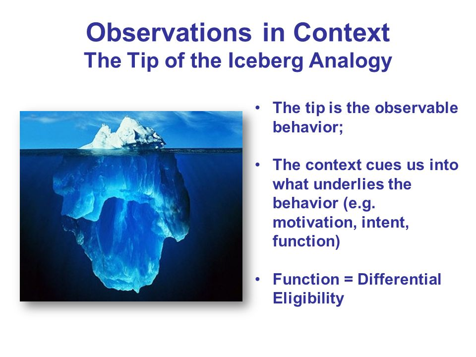 Observations in Context The Tip of the Iceberg Analogy The tip is the observable behavior; The context cues us into what underlies the behavior (e.g.