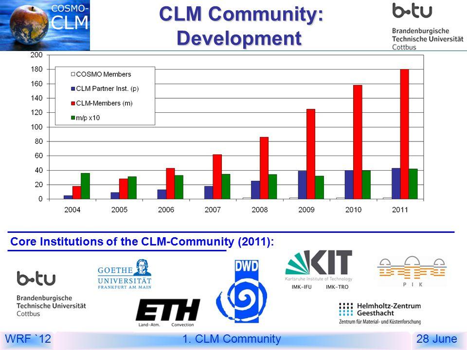 WRF `1228 June CLM Community: Development CLM Community: Development Core Institutions of the CLM-Community (2011): 1.
