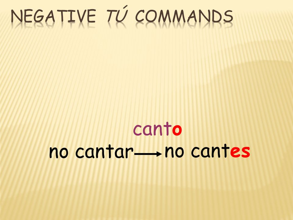no afeitarse no se afeites te Remember that with the negative commands the direct, indirect and reflexive pronouns are placed before the command.