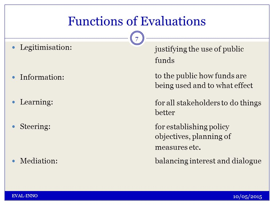 Functions of Evaluations EVAL-INNO Legitimisation: Information: Learning: Steering: Mediation: justifying the use of public funds to the public how funds are being used and to what effect for all stakeholders to do things better for establishing policy objectives, planning of measures etc.