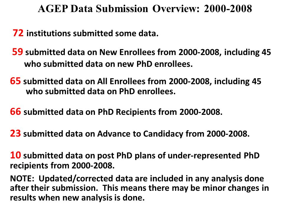 Changes in STEM Graduate Student Enrollment Early AGEP (2000-01/2002-03), Mid-AGEP (2003-04/2005-06), Current AGEP (2006-07/2007-08) N=65Early AGEP Mid- AGEP Current AGEP Early/ Current Change All URM (including UC URM) 9,33310,98611,7062,373/24% UC URM 1,5331,9232,052519/34% Other US Students (including UC) 66,78076,62981,61414,834/22%