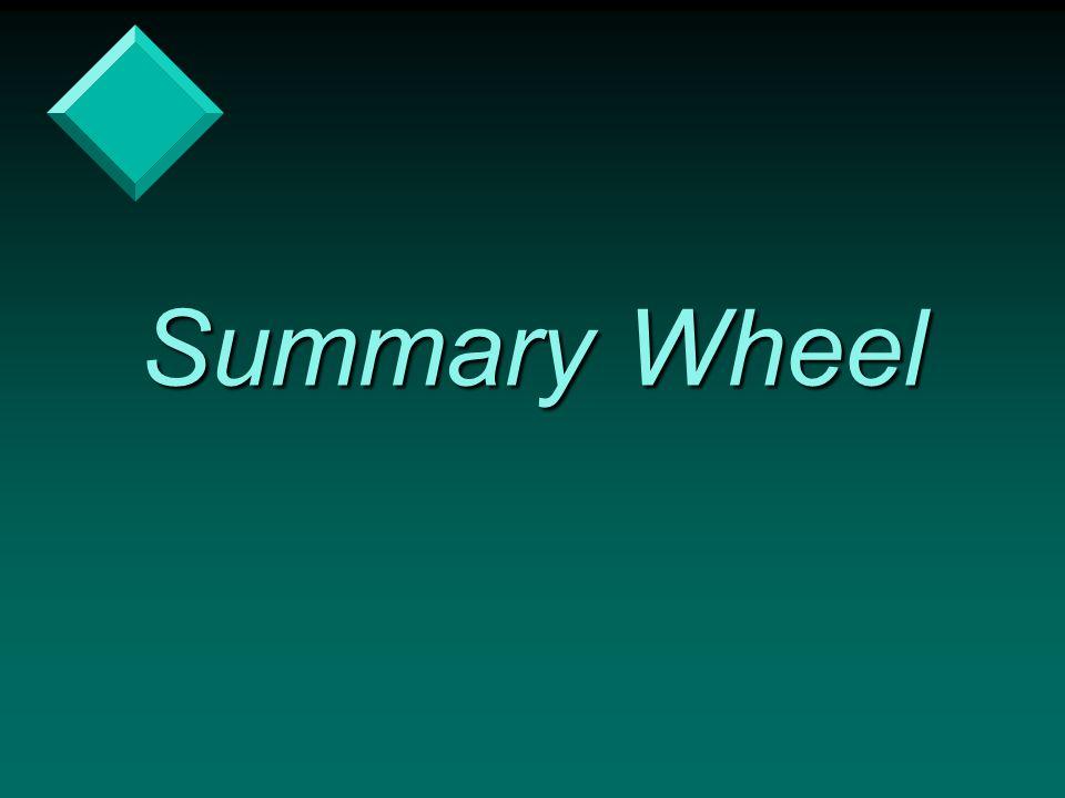 Summary Wheel