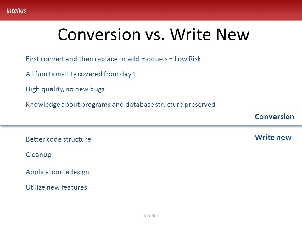 intellus Conversion vs.
