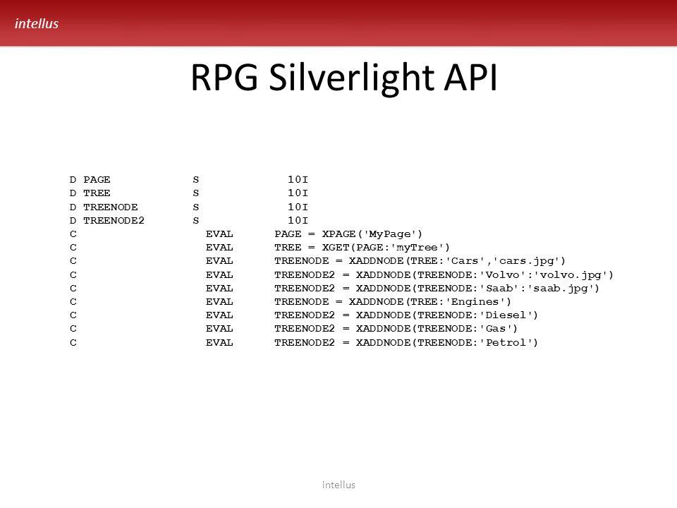 intellus RPG Silverlight API intellus D PAGE S 10I D TREE S 10I D TREENODE S 10I D TREENODE2 S 10I C EVAL PAGE = XPAGE('MyPage') C EVAL TREE = XGET(PA