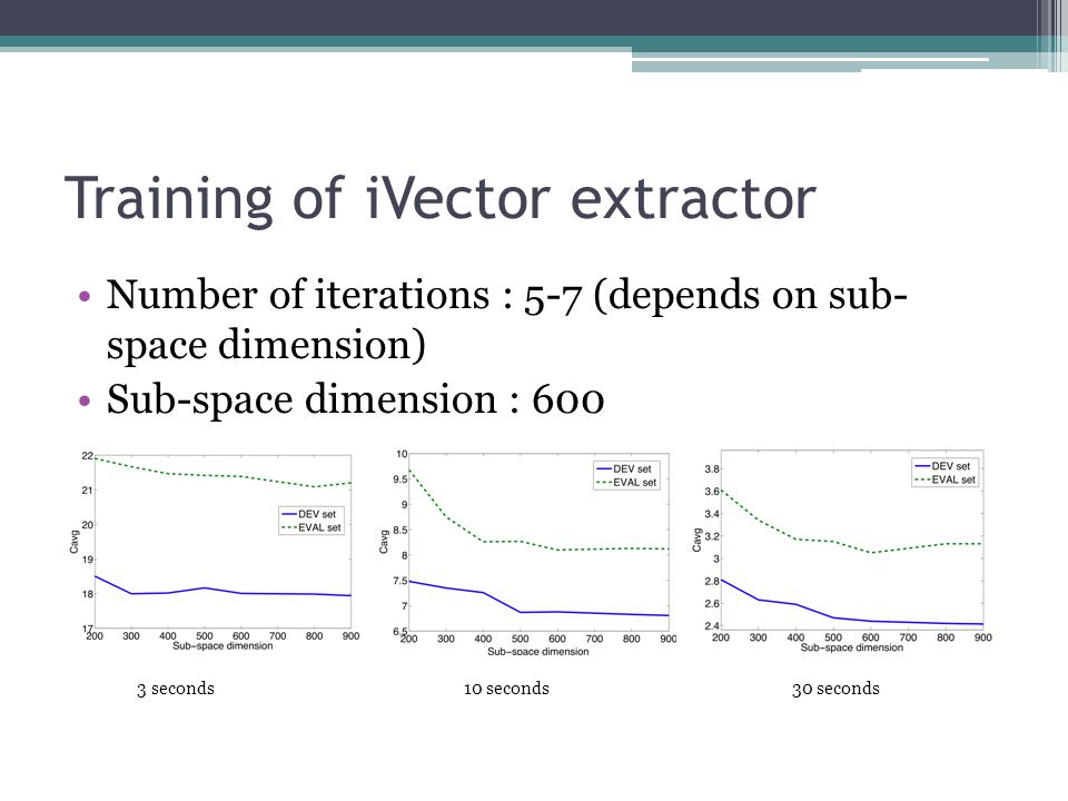Training of iVector extractor Number of iterations : 5-7 (depends on sub- space dimension) Sub-space dimension : 600 3 seconds10 seconds30 seconds