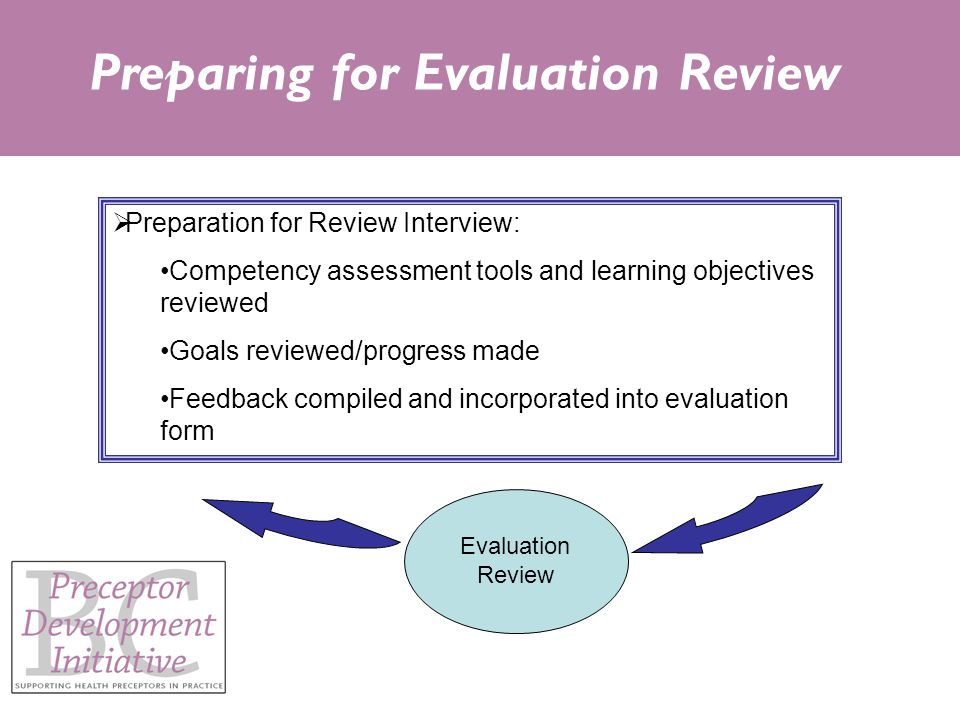 Evaluation Review  Preparation for Review Interview: Competency assessment tools and learning objectives reviewed Goals reviewed/progress made Feedback compiled and incorporated into evaluation form Preparing for Evaluation Review