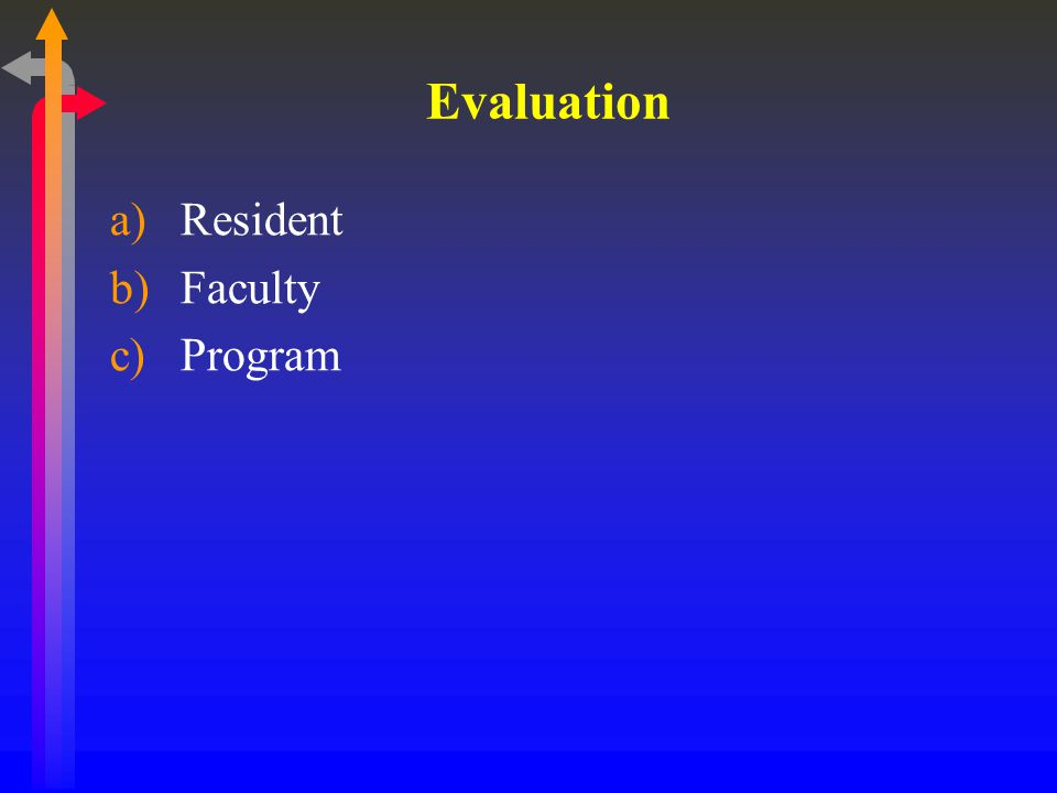 Evaluation a)Resident b)Faculty c)Program
