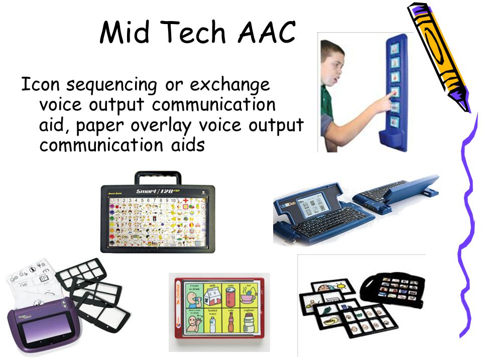 Mid Tech AAC Icon sequencing or exchange voice output communication aid, paper overlay voice output communication aids