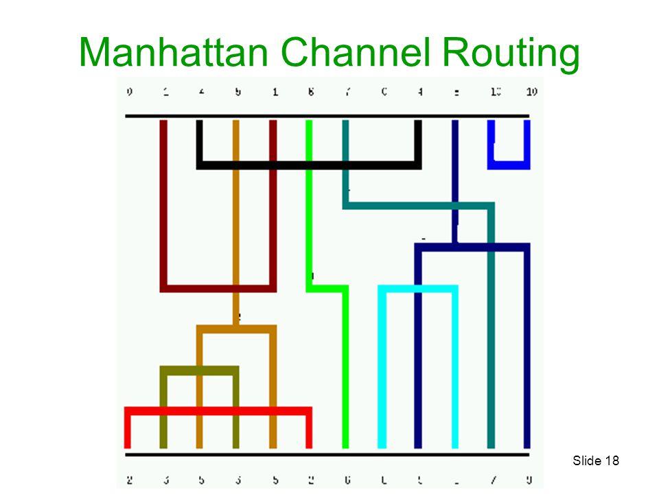 Slide 18 Manhattan Channel Routing