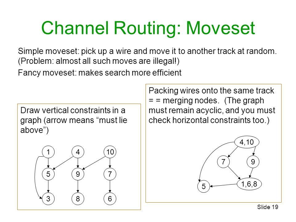 Slide 19 Channel Routing: Moveset Simple moveset: pick up a wire and move it to another track at random. (Problem: almost all such moves are illegal!)