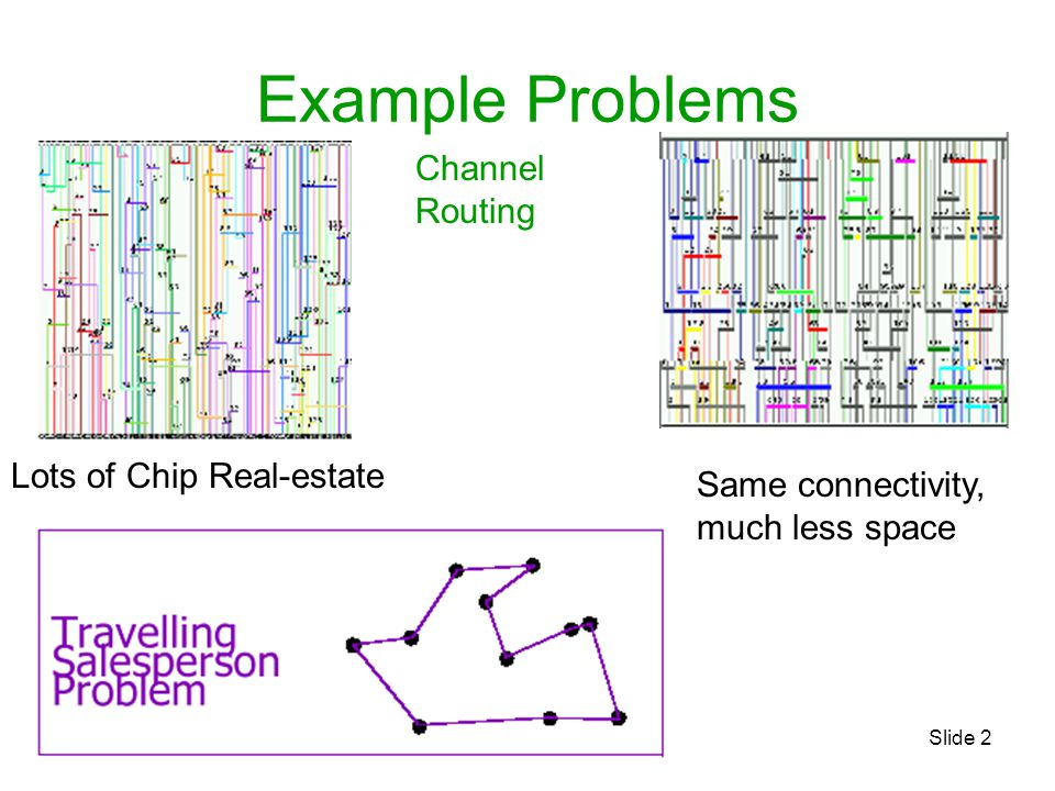 Slide 2 Example Problems Channel Routing Lots of Chip Real-estate Same connectivity, much less space