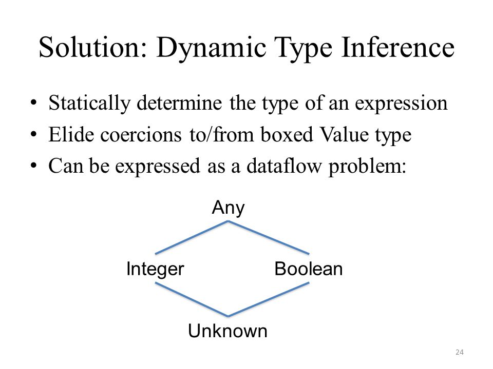 Solution: Dynamic Type Inference Statically determine the type of an expression Elide coercions to/from boxed Value type Can be expressed as a dataflo