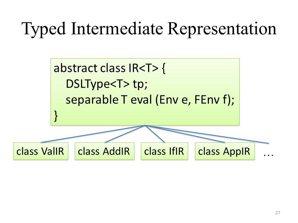 Typed Intermediate Representation 27 abstract class IR { DSLType tp; separable T eval (Env e, FEnv f); } abstract class IR { DSLType tp; separable T eval (Env e, FEnv f); } class ValIR class AddIR class IfIR class AppIR …