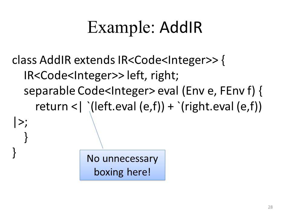 Example: AddIR 28 class AddIR extends IR > { IR > left, right; separable Code eval (Env e, FEnv f) { return ; } No unnecessary boxing here!