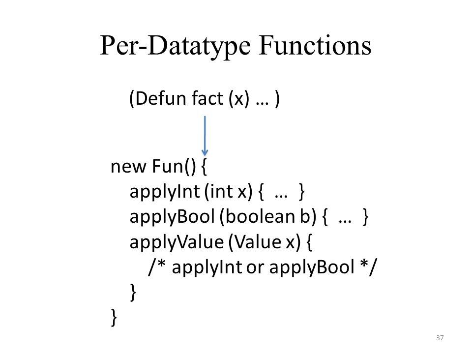 Per-Datatype Functions 37 (Defun fact (x) … ) new Fun() { applyInt (int x) { … } applyBool (boolean b) { … } applyValue (Value x) { /* applyInt or applyBool */ }