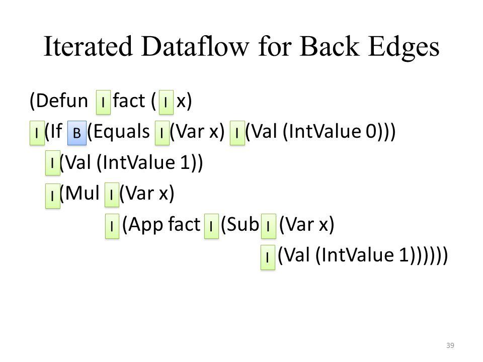 (Defun fact ( x) (If (Equals (Var x) (Val (IntValue 0))) (Val (IntValue 1)) (Mul (Var x) (App fact (Sub (Var x) (Val (IntValue 1)))))) I I I I I I I I Iterated Dataflow for Back Edges 39 I I I I I I I I I I B B I I I I I I