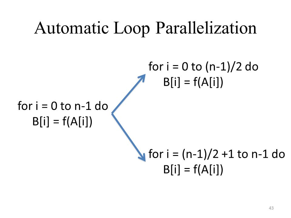 Automatic Loop Parallelization for i = 0 to n-1 do B[i] = f(A[i]) for i = 0 to (n-1)/2 do B[i] = f(A[i]) for i = (n-1)/2 +1 to n-1 do B[i] = f(A[i]) 43