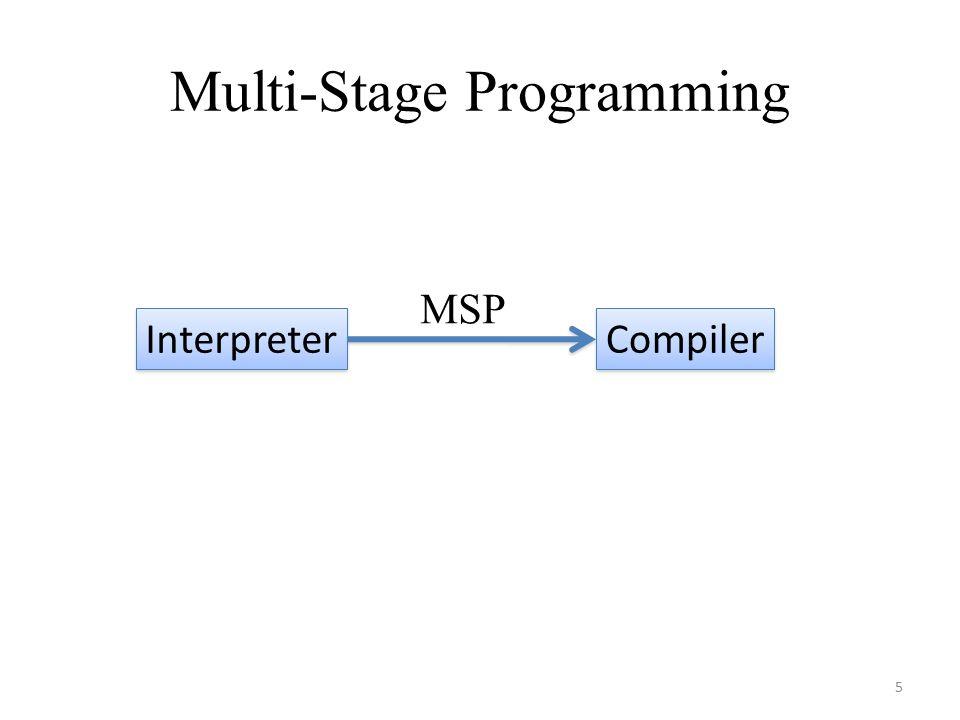 Multi-Stage Programming 5 Interpreter Compiler MSP