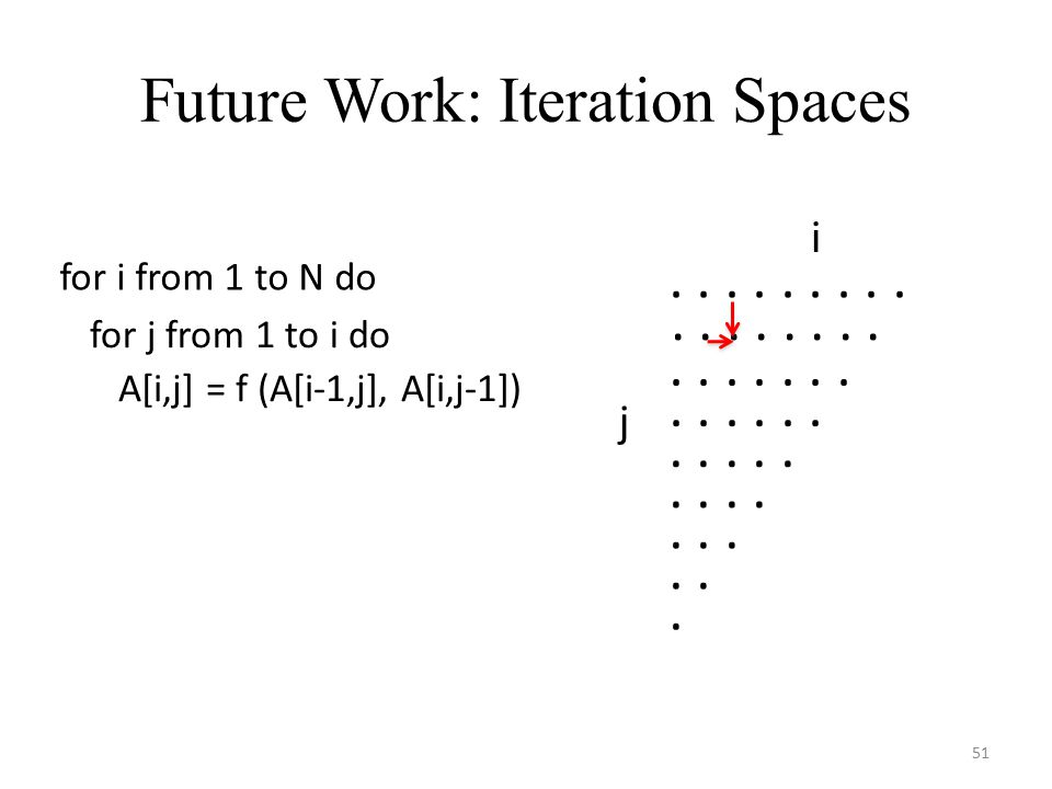 Future Work: Iteration Spaces 51 for i from 1 to N do for j from 1 to i do......... i j.......................... A[i,j] = f (A[i-1,j], A[i,j-1])
