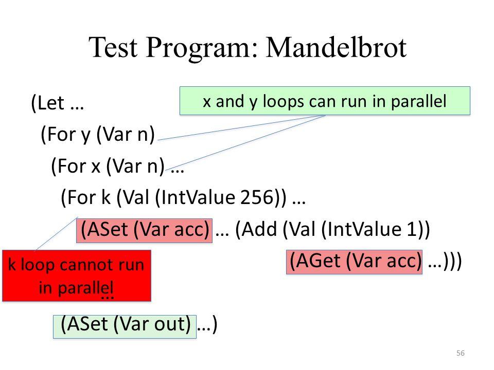 Test Program: Mandelbrot 56 x and y loops can run in parallel k loop cannot run in parallel (Let … (For y (Var n) (For x (Var n) … (For k (Val (IntValue 256)) … (ASet (Var acc) … (Add (Val (IntValue 1)) (AGet (Var acc) …))) … (ASet (Var out) …)