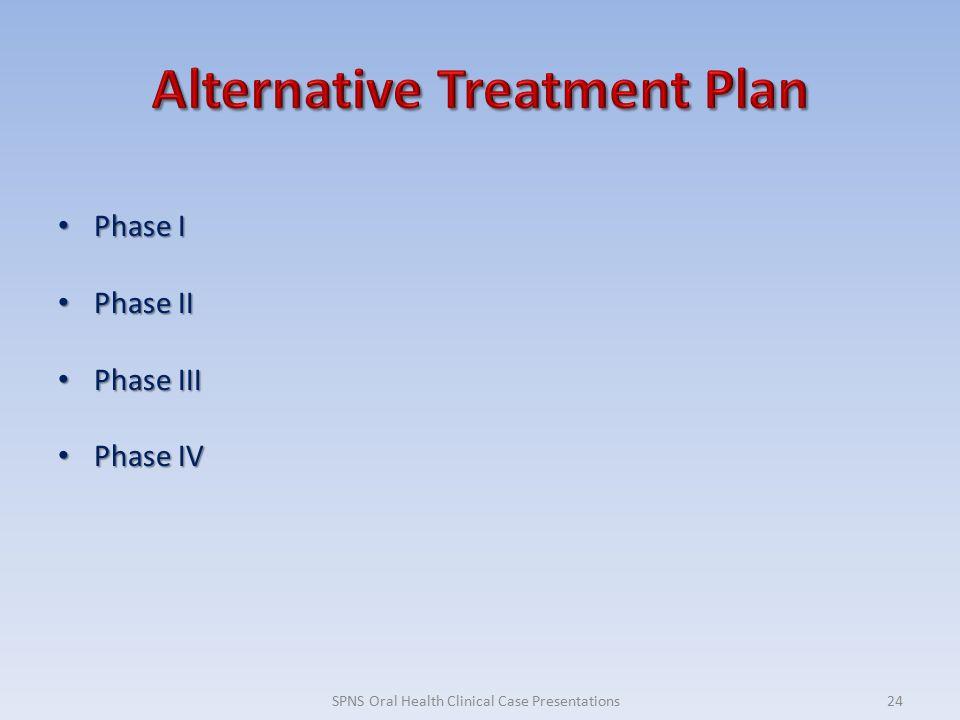Phase I Phase I Phase II Phase II Phase III Phase III Phase IV Phase IV 24SPNS Oral Health Clinical Case Presentations