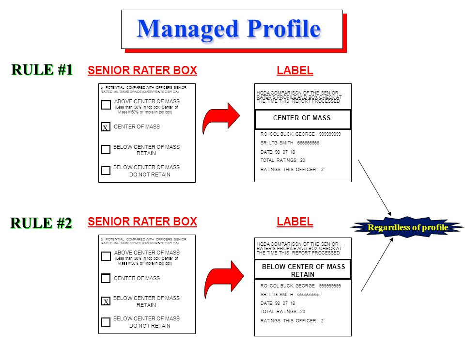 b. POTENTIAL COMPARED WITH OFFICERS SENIOR RATED IN SAME GRADE (OVERPRINTED BY DA) HQDA COMPARISON OF THE SENIOR RATER'S PROFILE AND BOX CHECK AT THE
