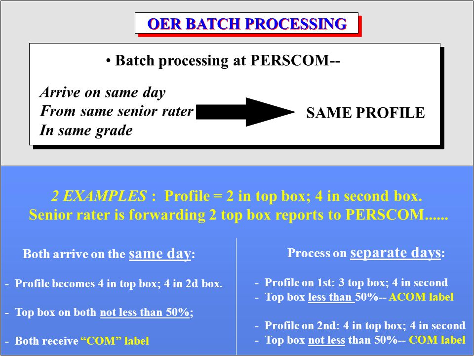 OER BATCH PROCESSING Batch processing at PERSCOM----: Arrive on same day From same senior rater In same grade SAME PROFILE 2 EXAMPLES : Profile = 2 in top box; 4 in second box.