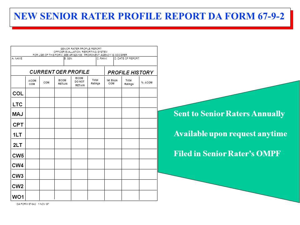 NEW SENIOR RATER PROFILE REPORT DA FORM 67-9-2 Sent to Senior Raters Annually Available upon request anytime Filed in Senior Rater's OMPF