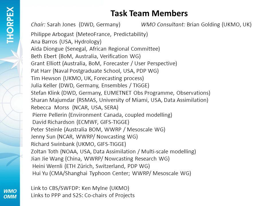 Task Team Members Chair: Sarah Jones (DWD, Germany) WMO Consultant: Brian Golding (UKMO, UK) Philippe Arbogast (MeteoFrance, Predictability) Ana Barros (USA, Hydrology) Aida Diongue (Senegal, African Regional Committee) Beth Ebert (BoM, Australia, Verification WG) Grant Elliott (Australia, BoM, Forecaster / User Perspective) Pat Harr (Naval Postgraduate School, USA, PDP WG) Tim Hewson (UKMO, UK, Forecasting process) Julia Keller (DWD, Germany, Ensembles / TIGGE) Stefan Klink (DWD, Germany, EUMETNET Obs Programme, Observations) Sharan Majumdar (RSMAS, University of Miami, USA, Data Assimilation) Rebecca Morss (NCAR, USA, SERA) Pierre Pellerin (Environment Canada, coupled modelling) David Richardson (ECMWF, GIFS-TIGGE) Peter Steinle (Australia BOM, WWRP / Mesoscale WG) Jenny Sun (NCAR, WWRP/ Nowcasting WG) Richard Swinbank (UKMO, GIFS-TIGGE) Zoltan Toth (NOAA, USA, Data Assimilation / Multi-scale modelling) Jian Jie Wang (China, WWRP/ Nowcasting Research WG) Heini Wernli (ETH Zürich, Switzerland, PDP WG) Hui Yu (CMA/Shanghai Typhoon Center; WWRP/ Mesoscale WG) Link to CBS/SWFDP: Ken Mylne (UKMO) Links to PPP and S2S: Co-chairs of Projects