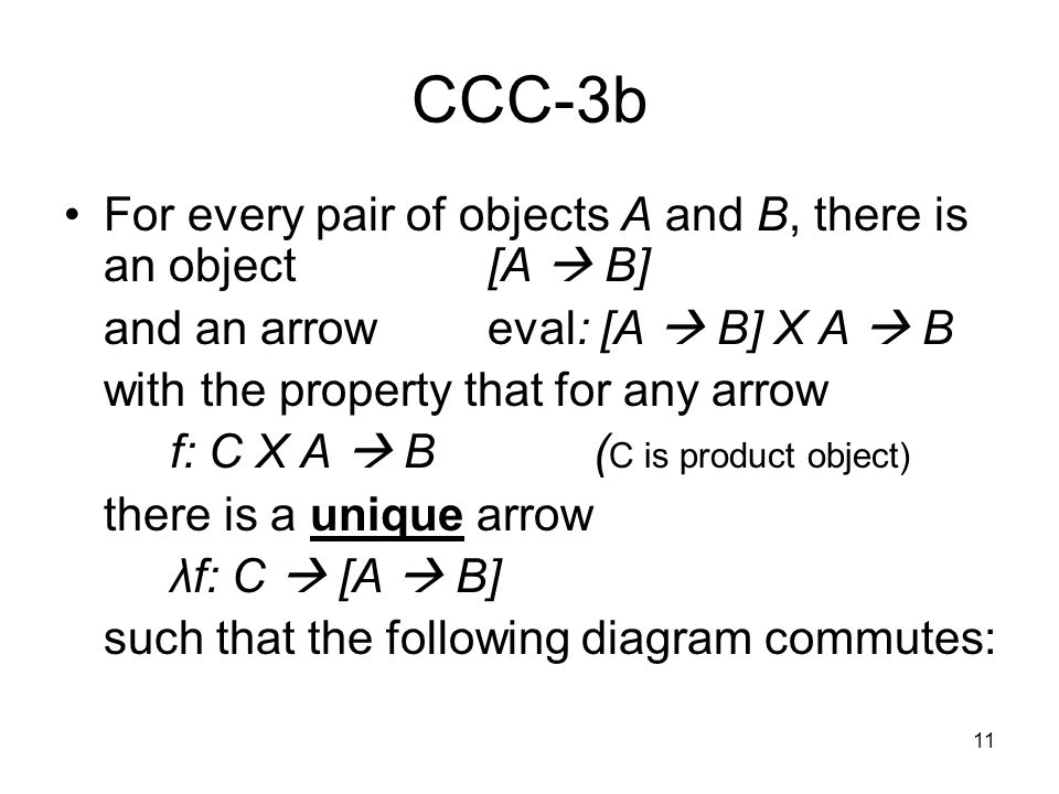 11 CCC-3b For every pair of objects A and B, there is an object [A  B] and an arrow eval: [A  B] Χ A  B with the property that for any arrow f: C X A  B( C is product object) there is a unique arrow λf: C  [A  B] such that the following diagram commutes: