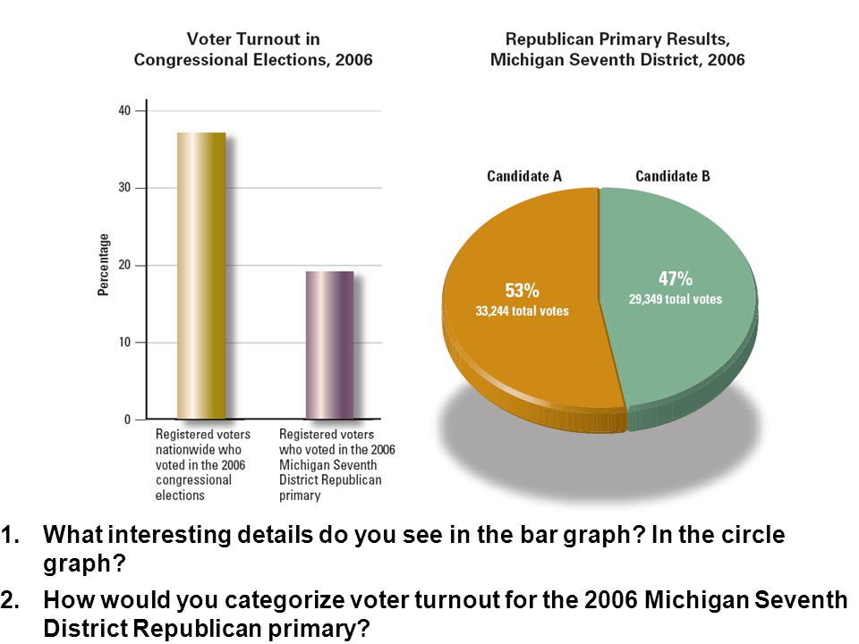 8 1.Do you think this turnout will benefit the incumbent or the challenger.
