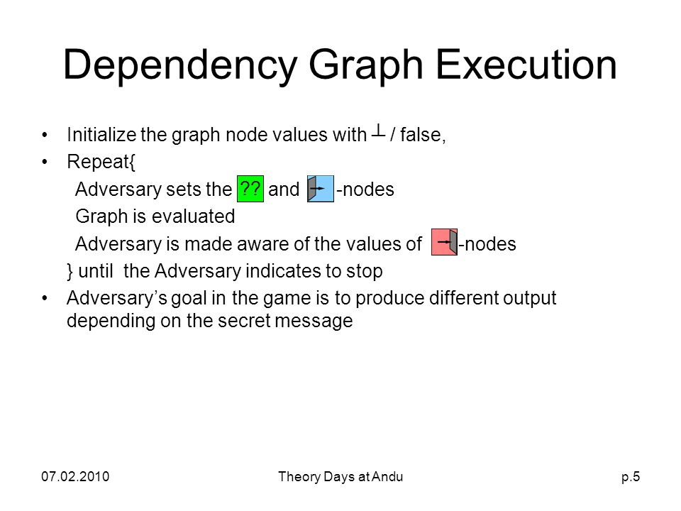 07.02.2010Theory Days at Andup.5 Dependency Graph Execution Initialize the graph node values with ┴ / false, Repeat{ Adversary sets the and -nodes Graph is evaluated Adversary is made aware of the values of -nodes } until the Adversary indicates to stop Adversary's goal in the game is to produce different output depending on the secret message ??