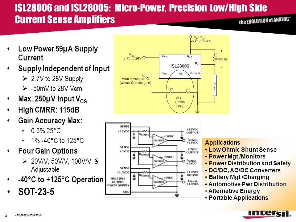 Company Confidential 2 ISL28006 and ISL28005: Micro-Power, Precision Low/High Side Current Sense Amplifiers Low Power 59µA Supply Current Supply Independent of Input  2.7V to 28V Supply  -50mV to 28V Vcm Max.