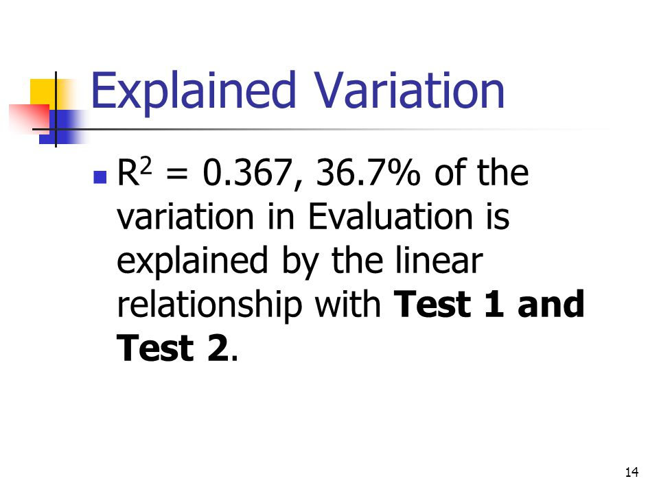 14 Explained Variation R 2 = 0.367, 36.7% of the variation in Evaluation is explained by the linear relationship with Test 1 and Test 2.
