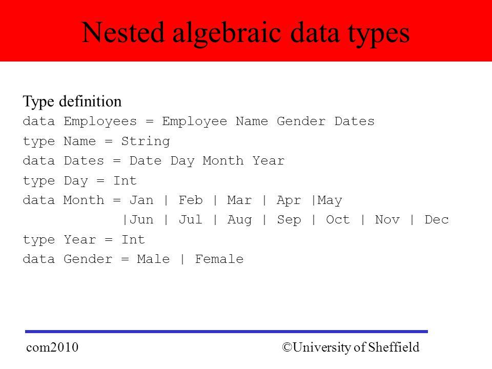 Type definition data Employees = Employee Name Gender Dates type Name = String data Dates = Date Day Month Year type Day = Int data Month = Jan | Feb | Mar | Apr |May |Jun | Jul | Aug | Sep | Oct | Nov | Dec type Year = Int data Gender = Male | Female Nested algebraic data types ©University of Sheffieldcom2010