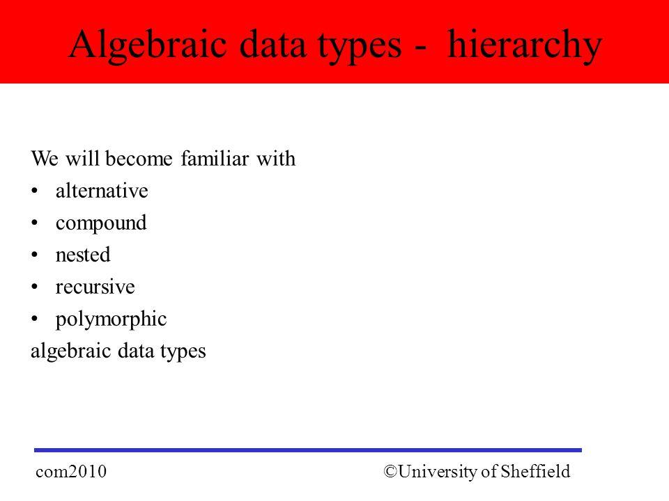 We will become familiar with alternative compound nested recursive polymorphic algebraic data types Algebraic data types - hierarchy ©University of Sheffieldcom2010