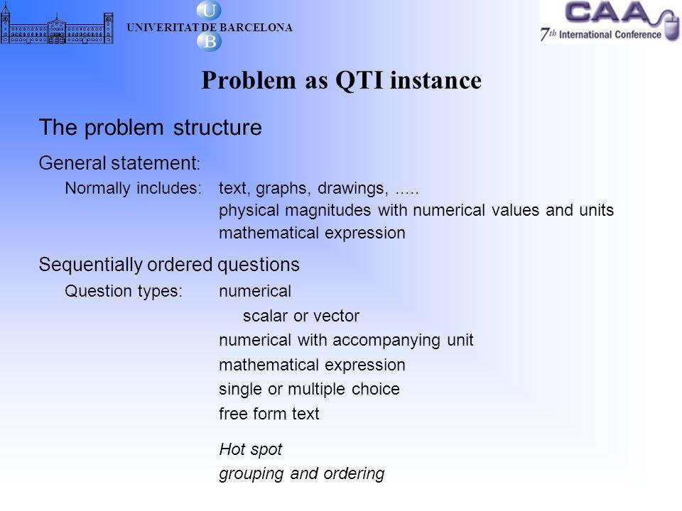 Problem as QTI instance UNIVERITAT DE BARCELONA The problem structure General statement : Normally includes:text, graphs, drawings,.....