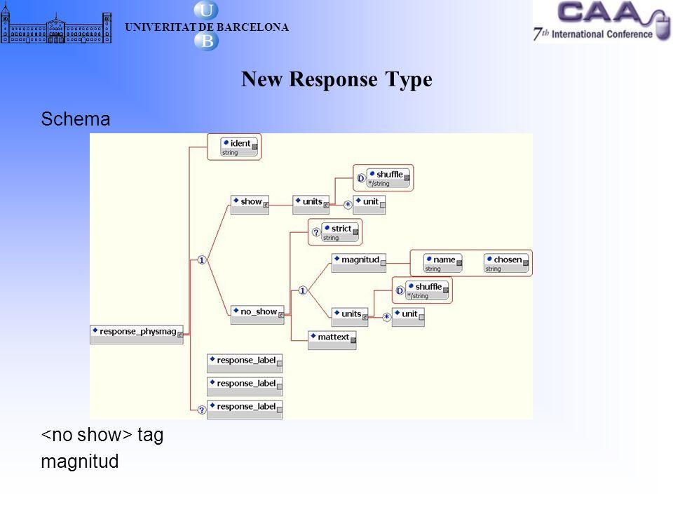 New Response Type tag magnitud UNIVERITAT DE BARCELONA Schema